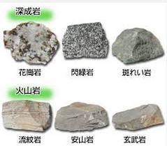 火成岩の種類とは?玄武岩・安山岩・流紋岩とは?