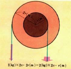 bandicam 2015-04-25 23-22-56-413-min